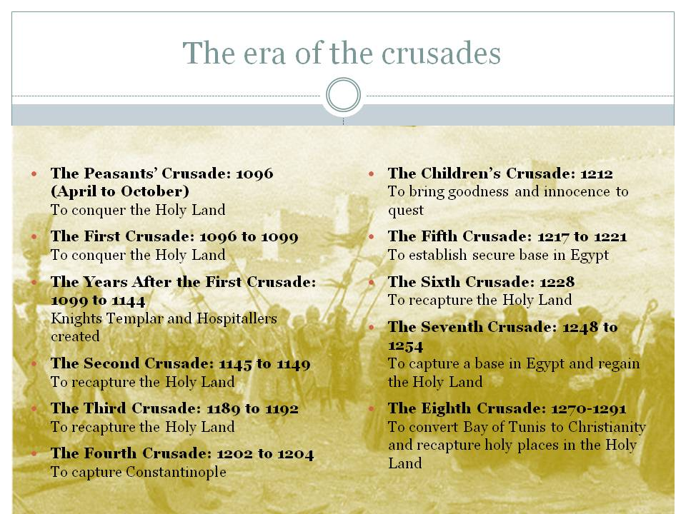 the purpose of the crusades in jerusalem Crusades (krōō´sādz), series of wars undertaken by european christians between the 11th and 14th cent to recover the holy land from the muslims first crusade origins in the 7th cent, jerusalem was taken by the caliph umar.